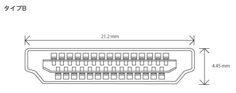 1番大きいHDMIケーブル(Bタイプ)の寸法図